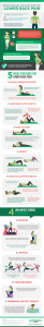 best exercise and stretches for back pain